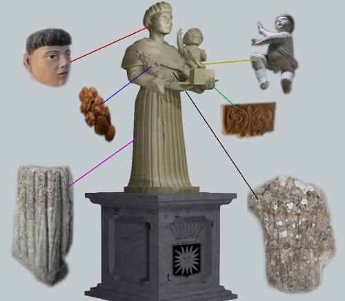 Statua di santo con indicazione posizione dei resti ritrovati della statua